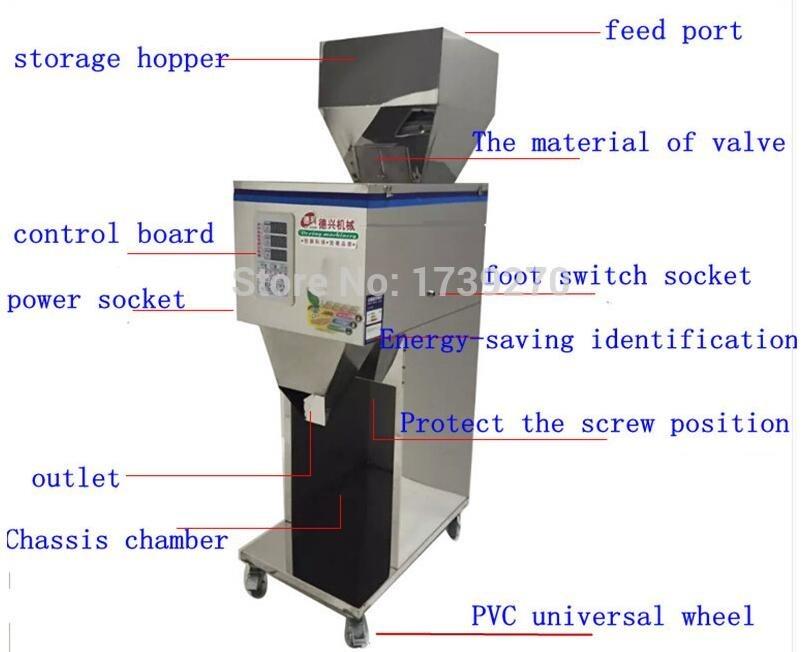 食品包装機 粒/粉末用食品包装充填機 10-999グラム_画像2