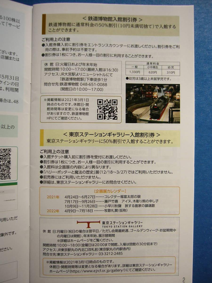 鉄道博物館・東京ステーションギャラリー 入館割引券_画像3