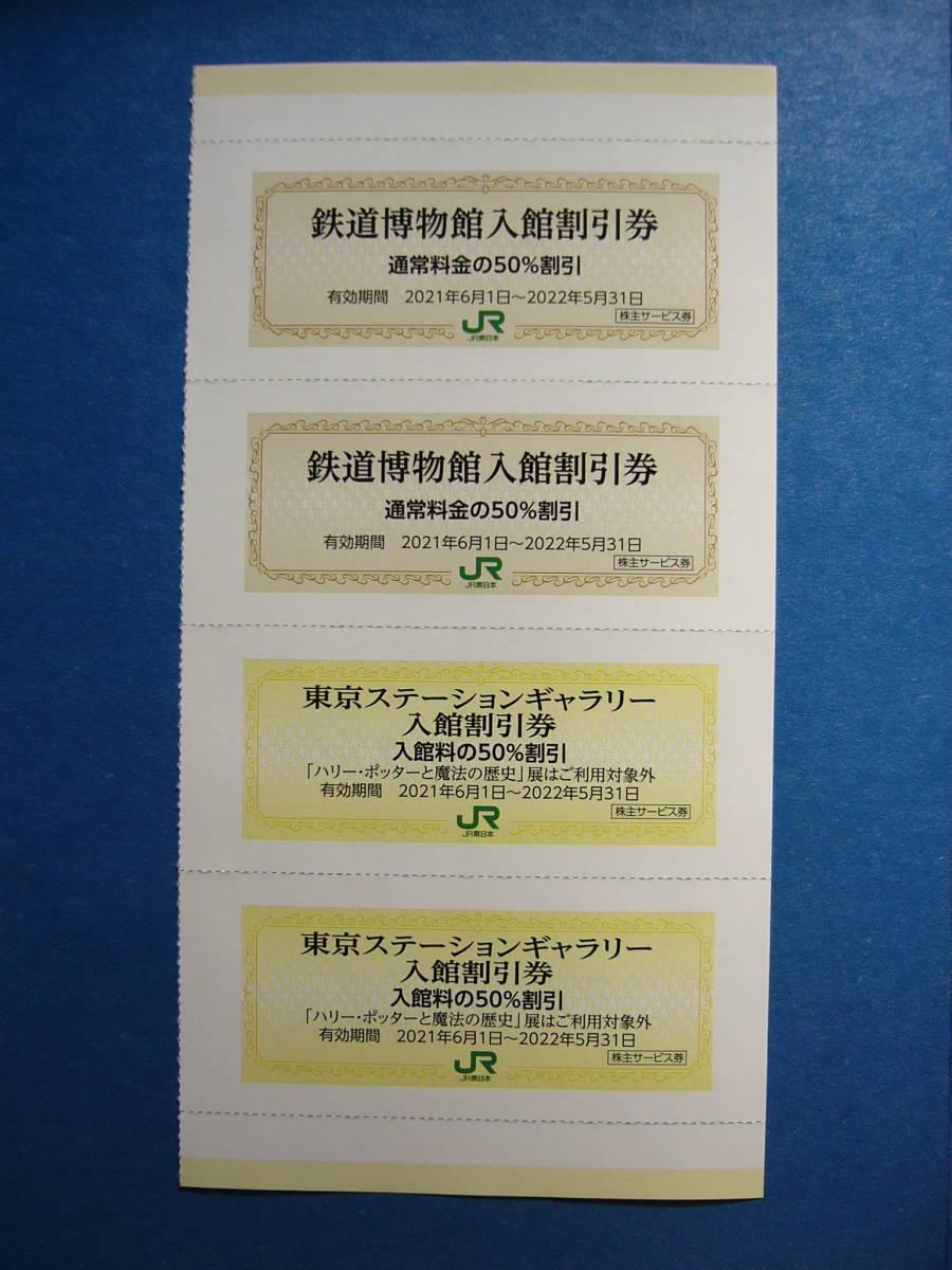 鉄道博物館・東京ステーションギャラリー 入館割引券_画像1