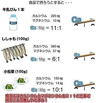ASTALIVE(アスタライブ) カルマグ月桃 骨健 120粒(30日分)栄養機能食品(カルシウム・マグネシウム・ビタミンD)_画像6