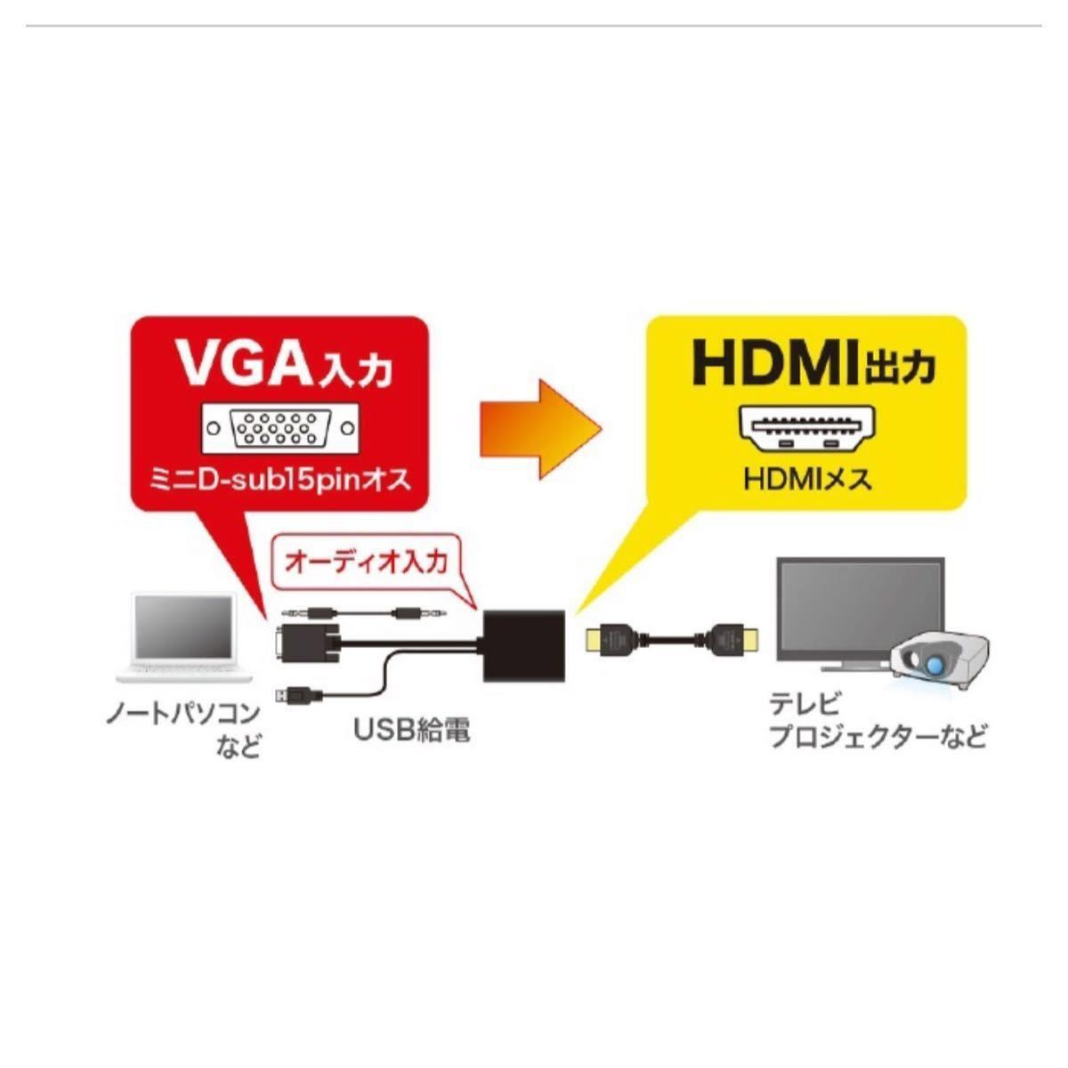 VGA信号HDMI変換コンバーター VGA-CVHD7