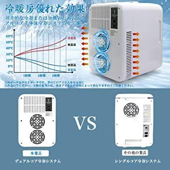 VOKUA 冷温庫 10L ポータブル 小型 冷蔵庫 -9℃~65°C 温度調節可 ワンタッチ操作 LCD温度表示 保温_画像4