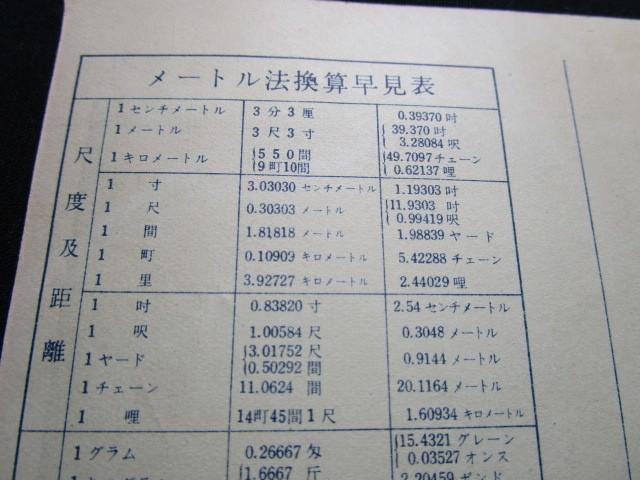 昭和レトロ 昭和30年代のチラシ 「毎日新聞」当時もの_画像3