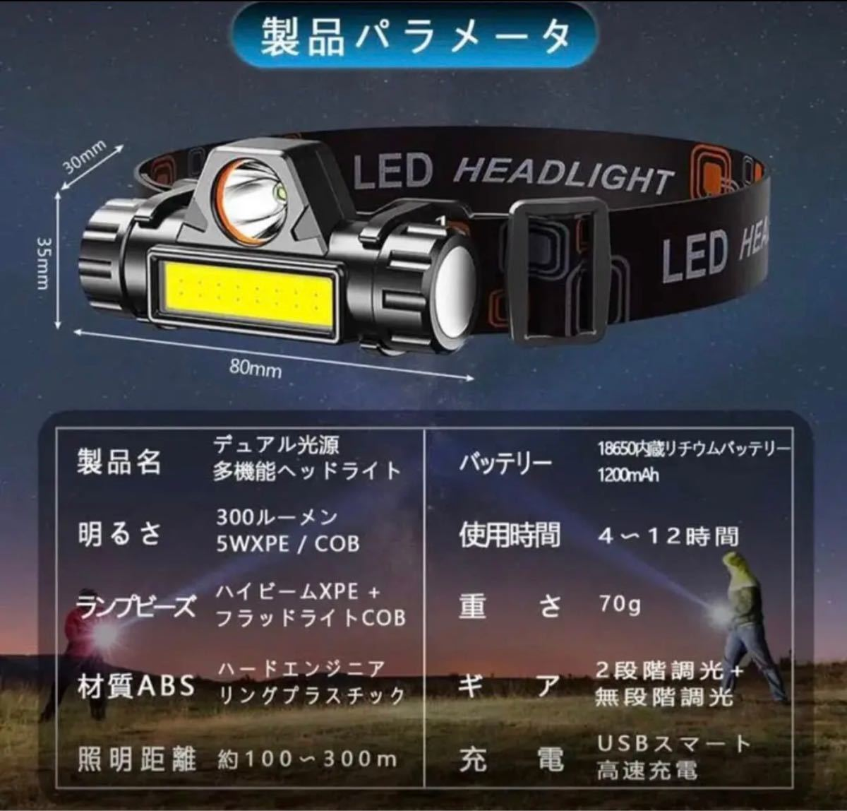 シングルバーナー  ガスコンロ CB缶 OD缶 変換プラグ ヘッドライト