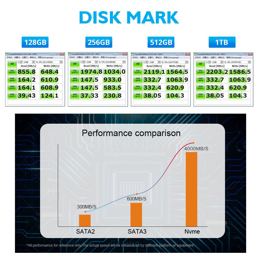 【最安値!】SSD TOROSUS M.2 NVMe PCI-E 256GB 新品未開封 高速 2280 TLC 3D NAND 内蔵型 デスクトップ ノートPC_画像9