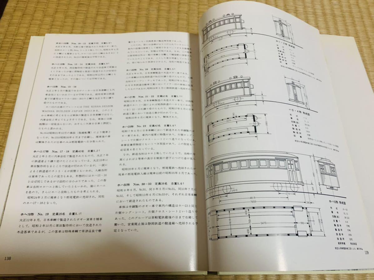 草軽電気鉄道_画像6