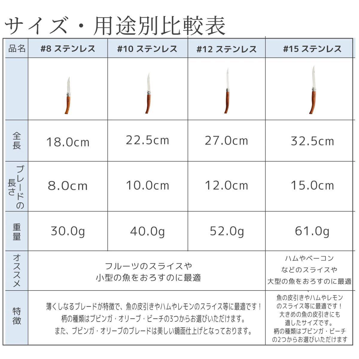 オピネル スリムナイフ ブビンガ #15 15cm  新品 ソロキャンプ OPINEL