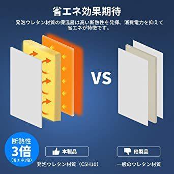 EENOUR 冷温庫 10L ポータブル 小型 冷蔵庫 保温・保冷用 -2℃~60℃ 温度調節可 ワンタッチ操作 LCD温度表示_画像4