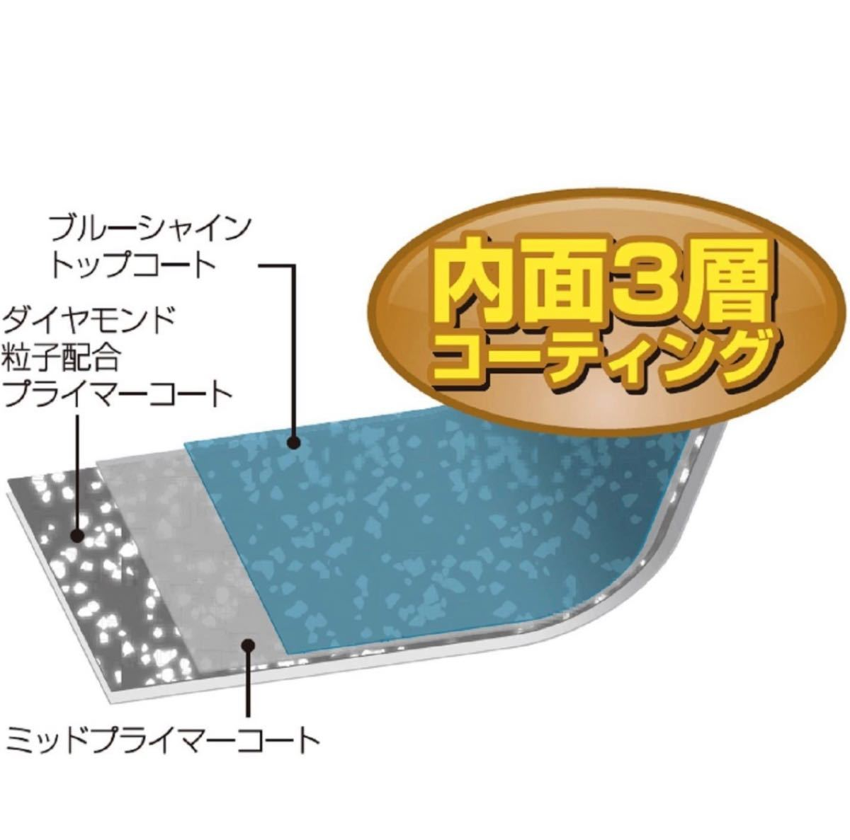 パール金属 取っ手の取れる 鍋 フライパン 5点セット IH対応 ブルーダイヤモンドコート  ルクスパン HB-2444