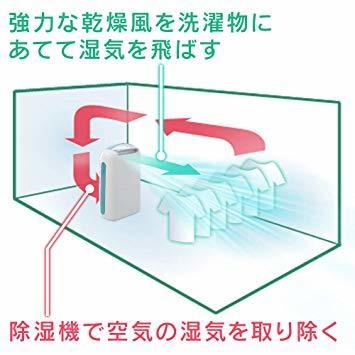 (ブルー2) タンク容量2.5L アイリスオーヤマ 衣類乾燥除湿機 強力除湿 タイマー付 オートルーバー 除湿量6.5L_画像4