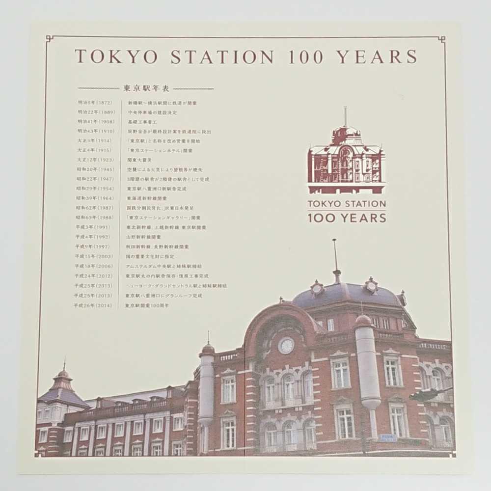 東京駅開業100周年記念Suica デポジットのみ 台紙付き スイカ_画像2