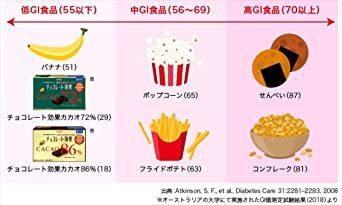 70g×5箱 明治 チョコレート効果カカオ86%BOX 70g×5箱_画像5