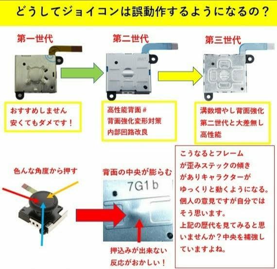任天堂スイッチ  Joy-Con ジョイコン修理キット 高性能スティック第三世代!ロックバックルスプリング付き
