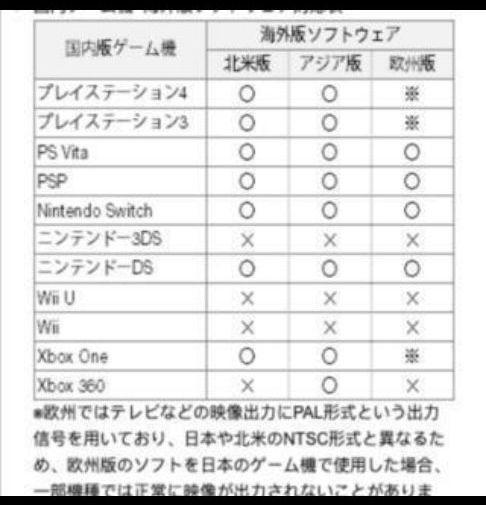 【新品、北米版】Nintendo Switch PERSONA5 STRIKERS ペルソナ5 スクランブル ザ ファントム ストライカーズ
