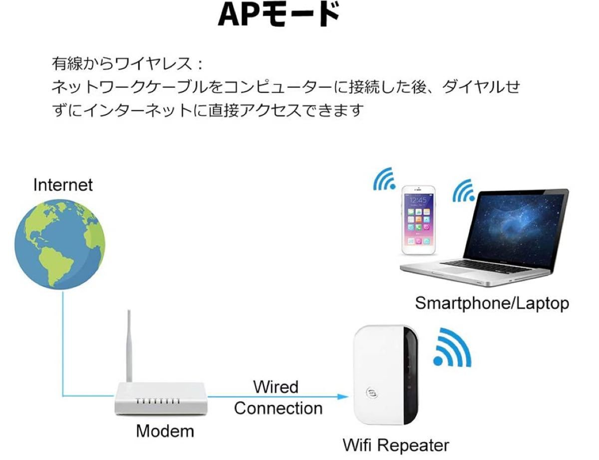 無線LAN中継器 Wi-Fi リピーター 無線LAN中継機 中継器