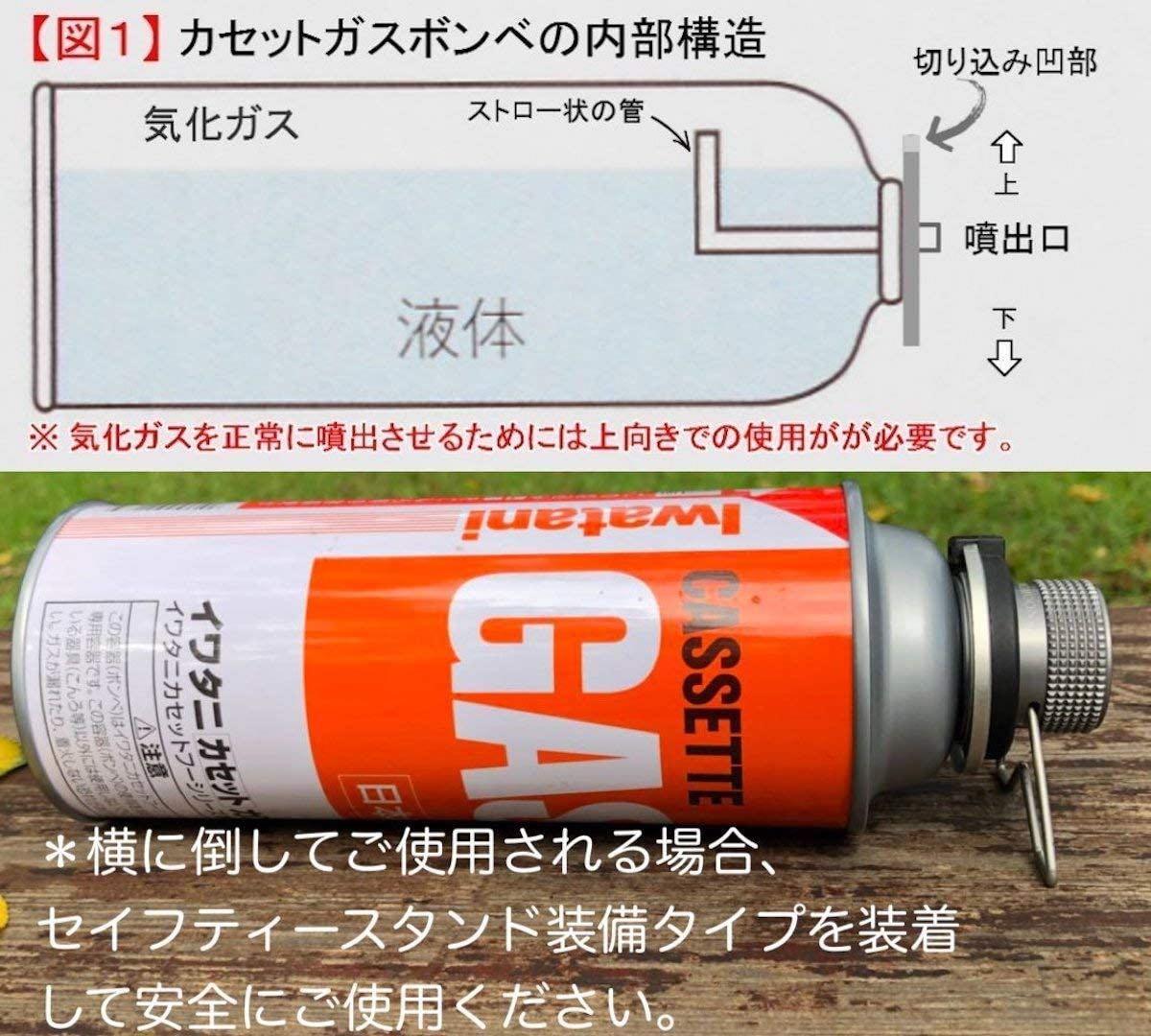 キャンピングムーン CAMPING MOON OD缶CB缶へ 互換アダプター 変換アダプター エバニュー