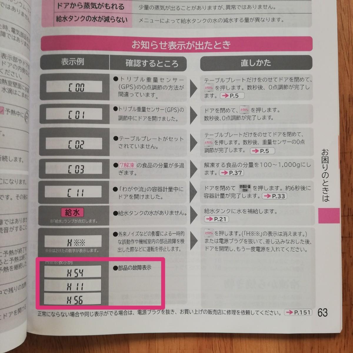 ■ジャンク品■HITACHI MRO-JV200 電子レンジ オーブンレンジ