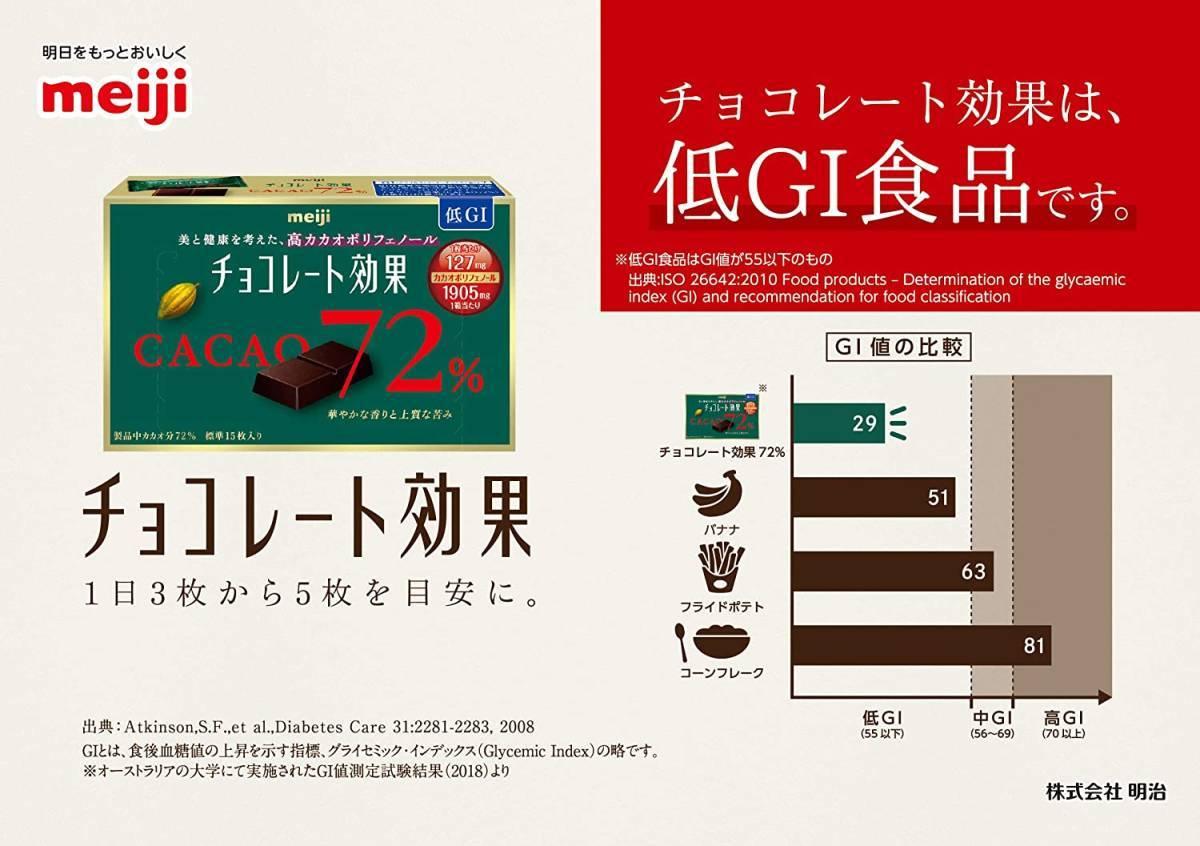 新品明治 チョコレート効果カカオ95UAPU_画像7