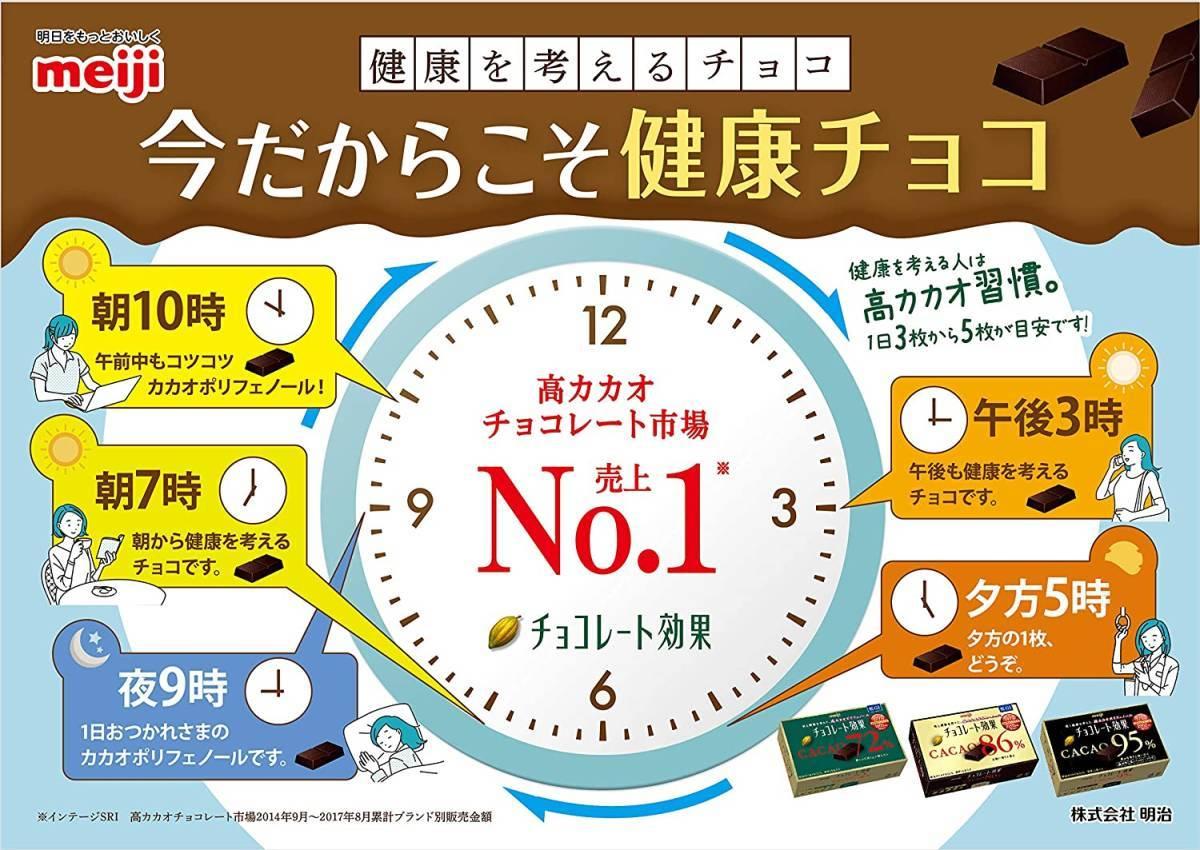新品明治 チョコレート効果カカオ95UAPU_画像6