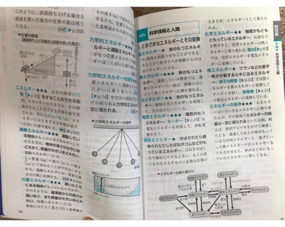 中学理科 用語集 高校入試 受験 定期テスト