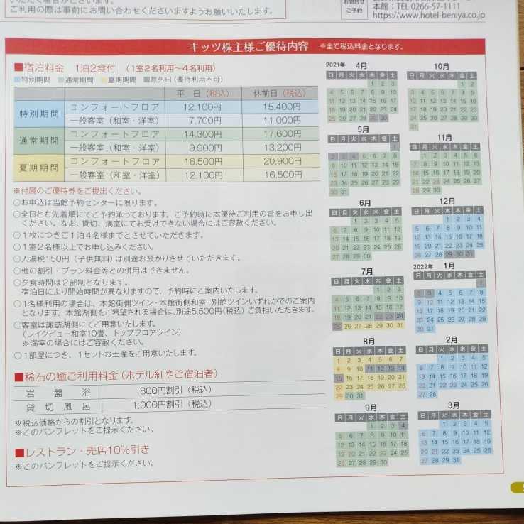 キッツ 株主優待 _画像4