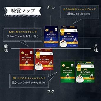 UCC 職人の珈琲 ドリップコーヒー 飲み比べアソートセット ×54袋 レギュラー(ドリップ)_画像5