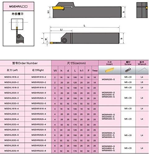 () スローアウェイバイト 突っ切りバイト 鋼用チップ付き MGEHR 1616-2_画像5