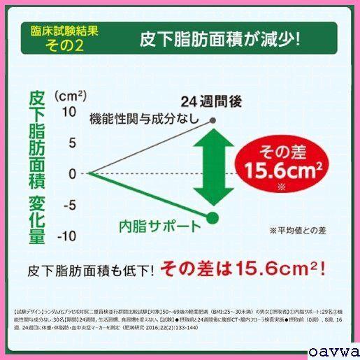新品★nfucu ファンケル/ /ダイエット/サポート/体脂肪/サプリ 機能性 /1 約分 /内脂サポート/ FANCL 54_画像5