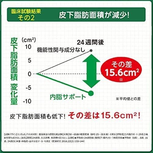 ファンケル (FANCL) 内脂サポート (約30日分) 120粒 (機能性表示食品) ダイエット サポート 体脂肪 サプリ_画像5
