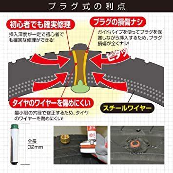 【.co.jp 限定】エーモン パンク修理キット 5mm穴以下用 (6631)_画像2