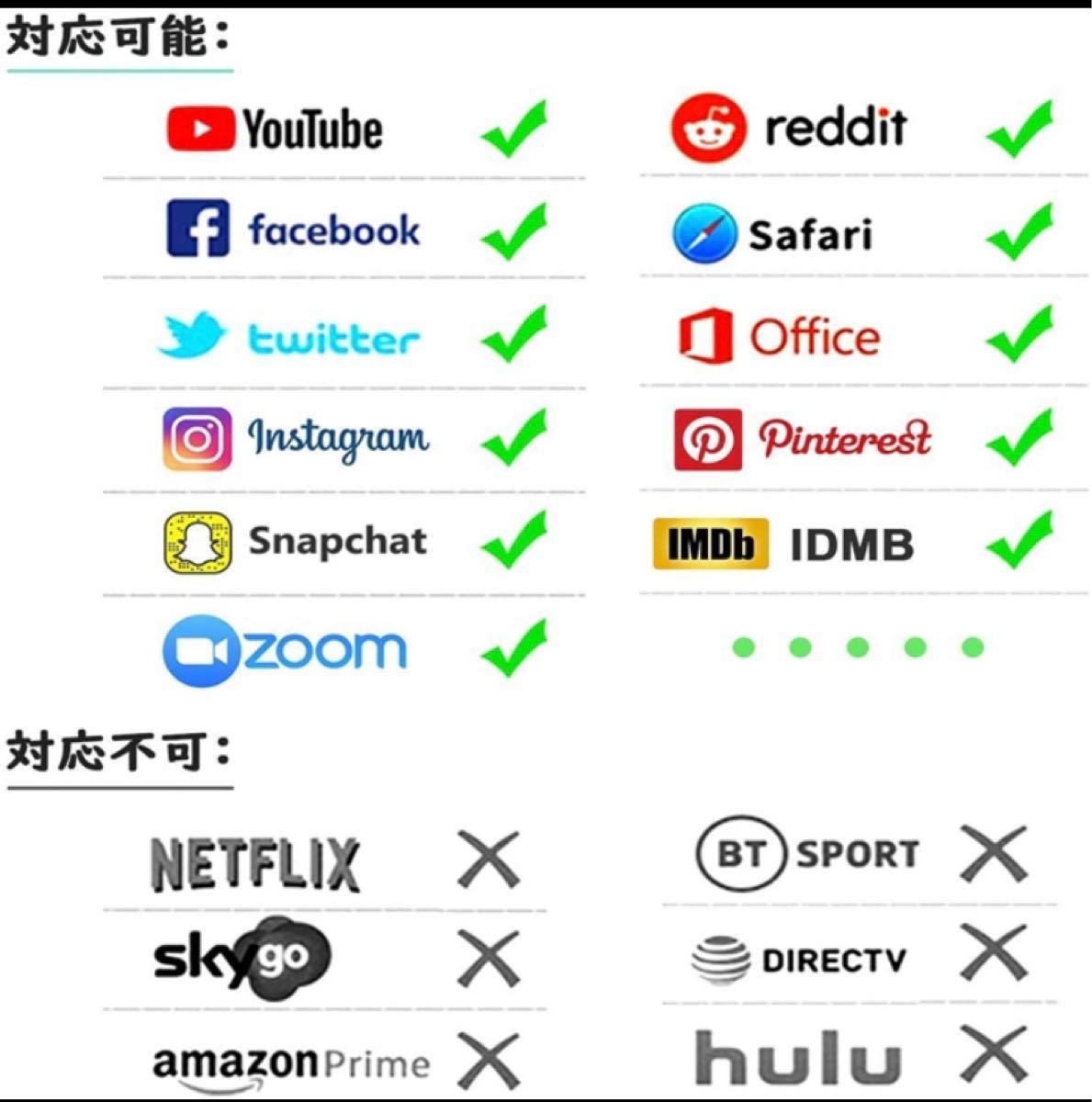 iPhone iPad HDMI変換 アップル AVアダプタ Lightning Digital HDMI変換ケーブル
