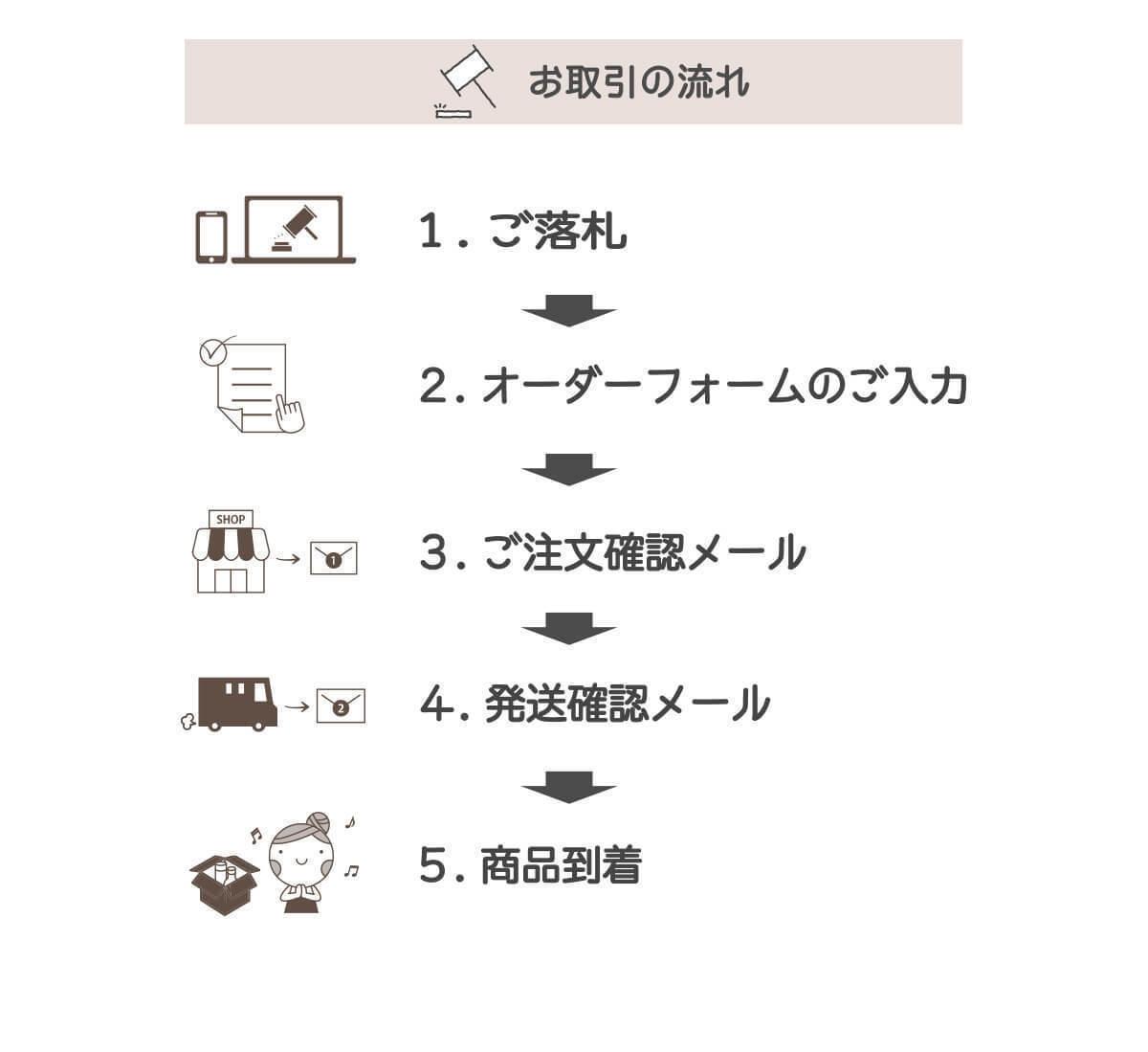 ☆ ナノエッグ ふわり 薬用育毛剤 泡タイプ 医薬部外品 150ml 未開封_画像4