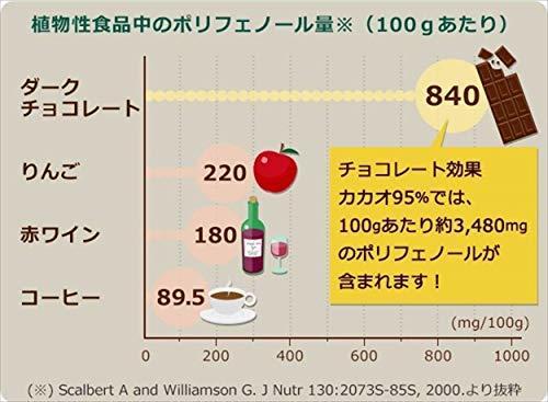 800グラム(x 1) 明治 チョコレート効果カカオ95%大容量ボックス 800g_画像5