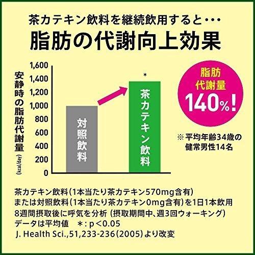 新品[トクホ] ヘルシア ヘルシア緑茶 うまみ贅沢仕立て 500ml×24本399N5O63_画像7