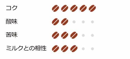 320g レギュラーコーヒー 320g コーヒー 粉 【 ちょっと贅沢な珈琲店 スペシャルブレンド AGF 】_画像3