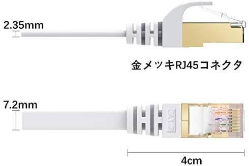 LANケーブル Cat7 【2本セット】フラットケーブル 10Gbps 1M