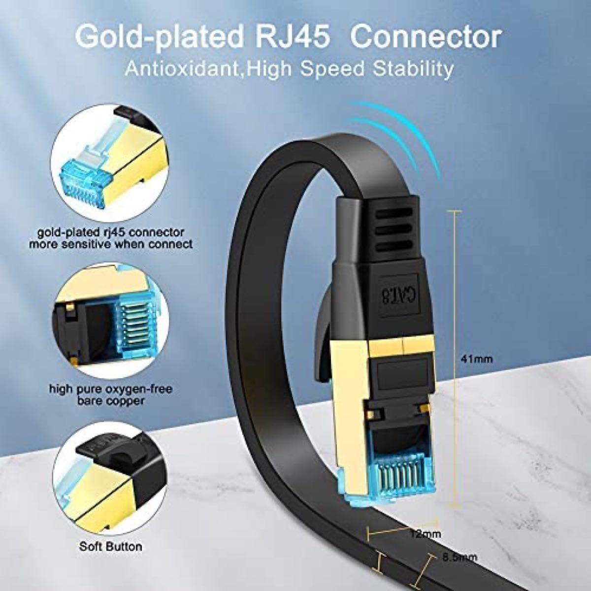 LANケーブル超高速 CAT8 40Gbps 2000MHz対応長さ(10M)