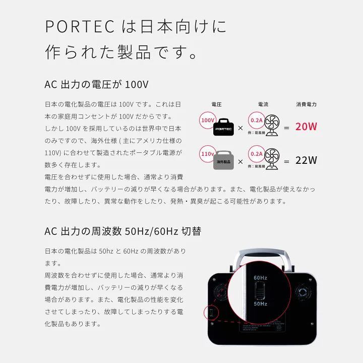 [ new goods unopened ]PORTEC portable power supply 460.8Wh/128,000mAh