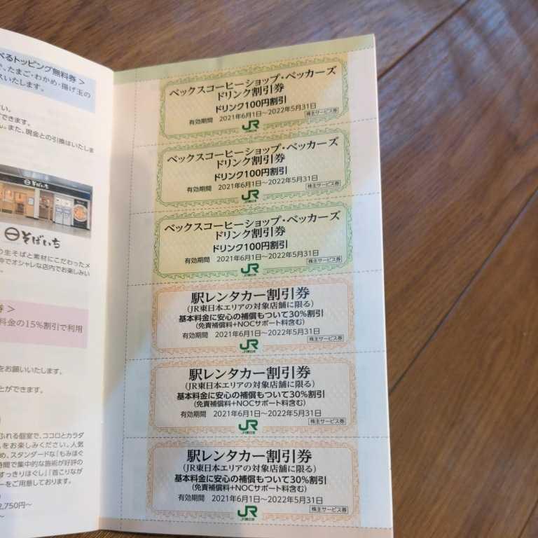 JR東日本 東日本旅客鉄道 株主サービス券_画像2