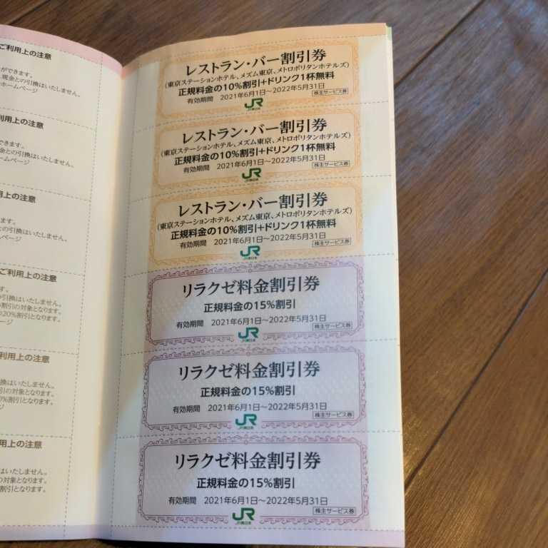 JR東日本 東日本旅客鉄道 株主サービス券_画像4