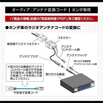 エーモン AODEA(オーディア) アンテナ変換コード ホンダ車用 (2065)_画像2