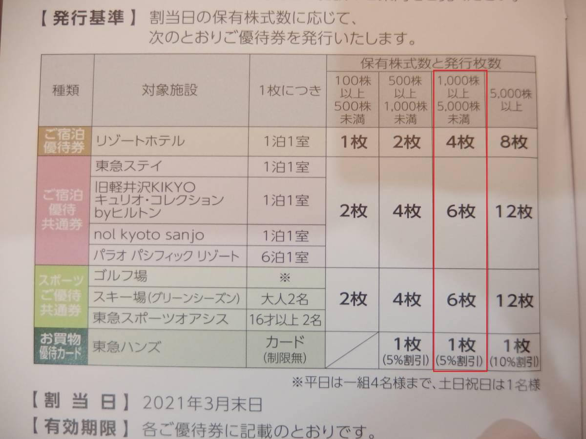 最新:東急不動産株主優待券 1000株以上 東急ハンズ5%OFFカード ホテル ゴルフ場 優待券_画像2