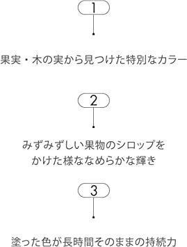 新品ピンク 5.5g rom&nd(ロムアンド) 【正規品】JLティント(#06フィグフィグ) 口紅 1MJF_画像4