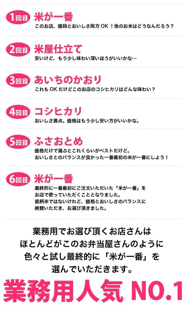 お買い得!令和2年産ブレンドコシヒカリ米が一番白米10kg業務用に人気 北海道・九州・沖縄を除いて送料無料_画像5