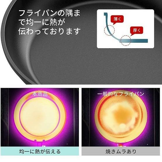 新品 フライパン ih対応 5層コーティング 価格以上の価値 焦げ付きにくい 熱ムラなし 優れた熱伝導