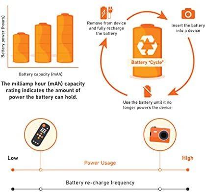 Amazonベーシック 充電池 高容量充電式ニッケル水素電池単3形8個セット (充電済み、最小容量 2400mAh、約500回使用可能)_画像5