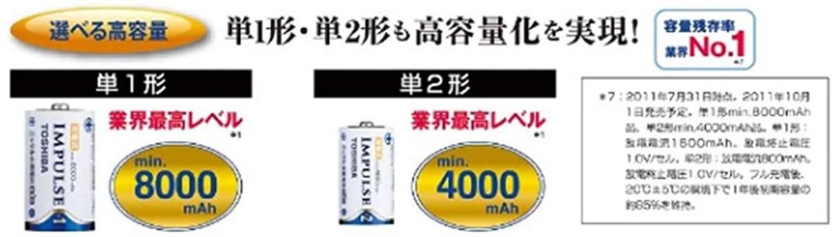 TOSHIBA ニッケル水素電池 充電式IMPULSE 高容量タイプ 単1形充電池(min.8,000mAh) 1本 TNH-1_画像5