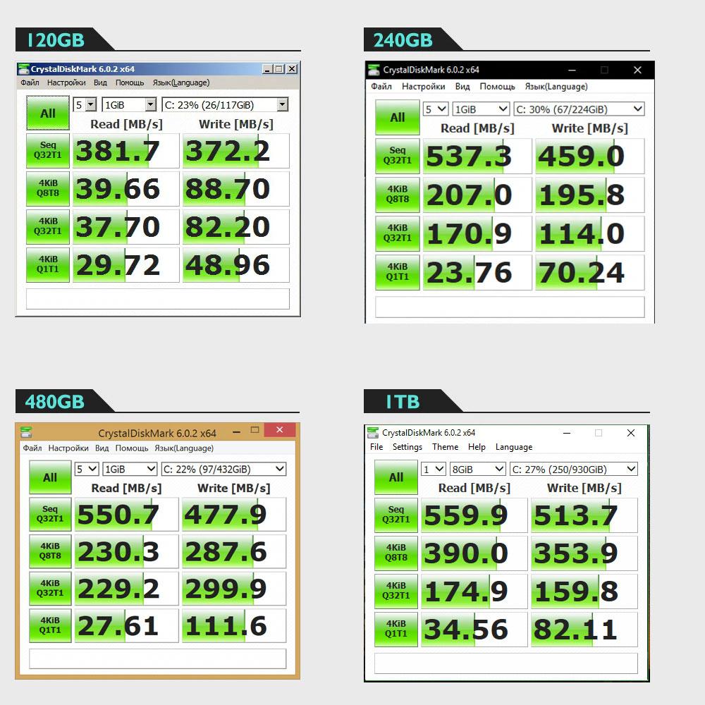 【最安値!】SSD ASENNO 240GB SATA3 / 6.0Gbps 新品 高速 3D NAND TLC 2.5インチ PC_画像4