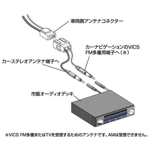 スバル エーモン AODEA(オーディア) アンテナ変換コード スバル車用 約0.5m 2066_画像4