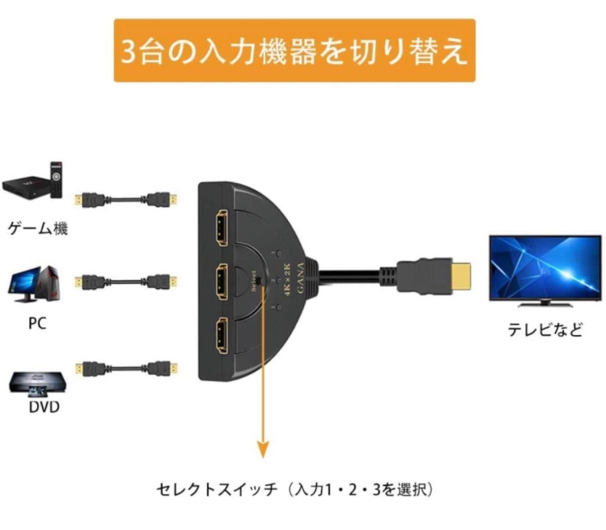 HDMI切替器 4Kx2K HDMI分配器/セレクター 3入力1出力金メッキコネクタ 1080p/3D対応(メス→オス) 電源不要